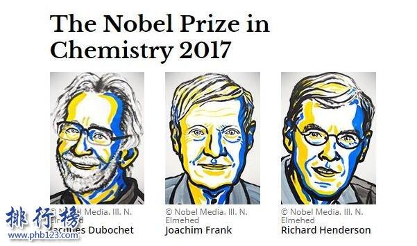 2017诺贝尔化学奖揭晓:3位科学奖共享(附历届获奖名单)