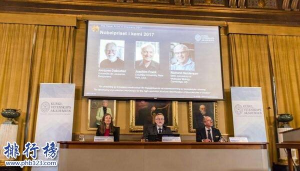 1901-2017年历届诺贝尔化学奖获奖者