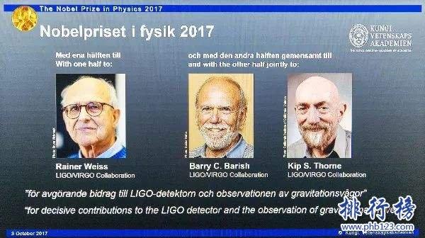 2017诺别尔物理学奖得主 三人因引力波获奖(证实爱因斯坦预言)