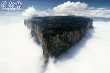 世界上十大最美的风景,过目此生难忘(图片)