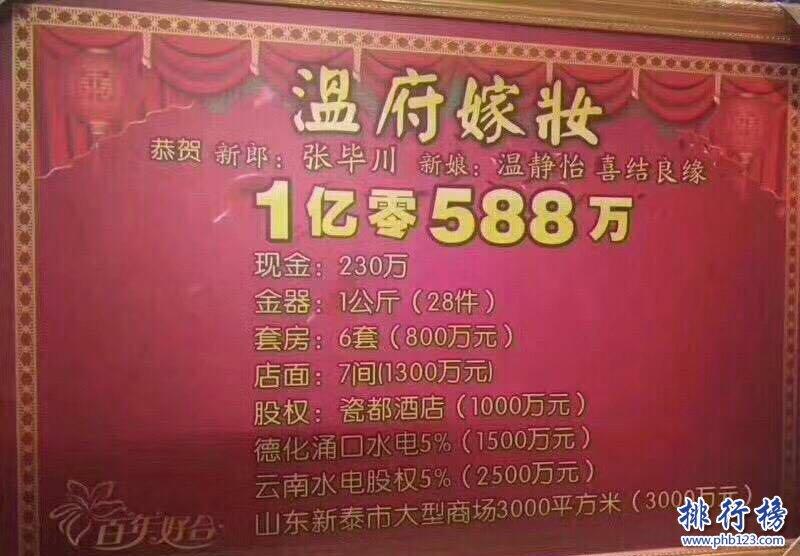 全国最大的婚礼:温州汤臣一品酒店一亿婚礼