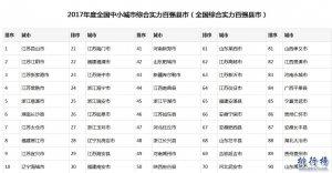 百强县排名2017年名单(完整)2017中国百强县市有哪些?