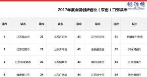 2017年中国双创百强县市名单(完整版)