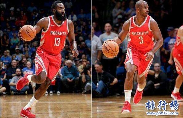 2017-2018赛季火箭1月赛程表,NBA火箭队常规赛赛程