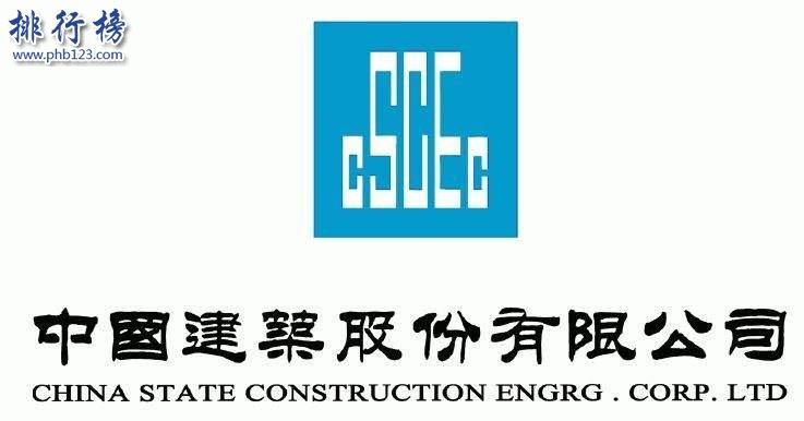 2017中国建筑公司实力排名,2017中国建筑公司前十名