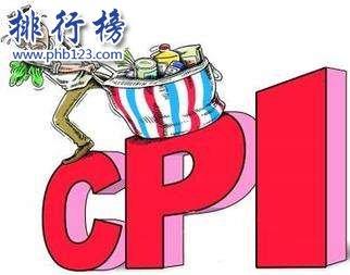 2017中国城市物价排行榜:江西省物价最高,核心CPI同比上涨2.1%