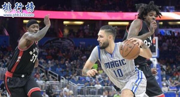 2017-2018赛季魔术1月赛程表,NBA多伦多魔术1月日程表