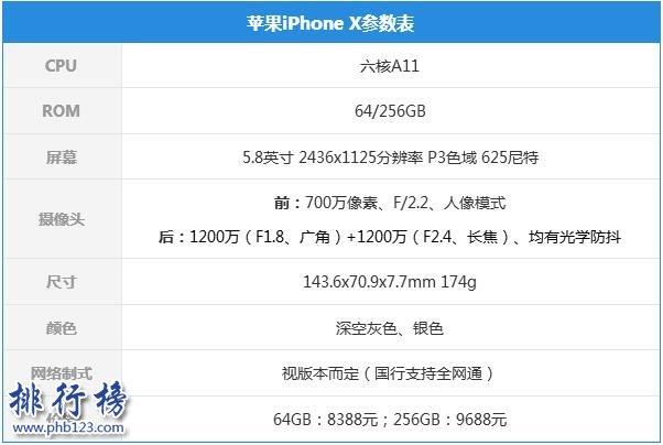 史上最贵iPhoneX真机上手体验,究竟值不值得买