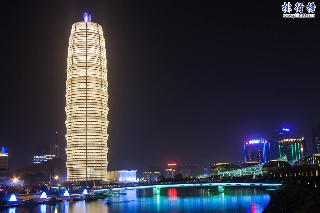 中国最脏城市排名,中国最脏乱的城市有哪些?
