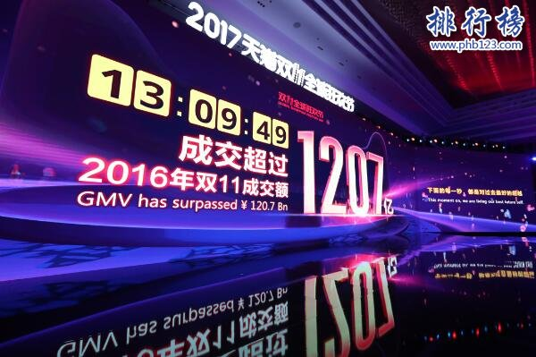 2017年天猫双十一销售额最新数据(实时更新中)