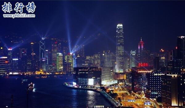 2017全球最最安全的和最不安全的旅游目的地:香港居首