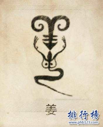 最古老的姓氏排行榜,中国最古老的姓有哪些?