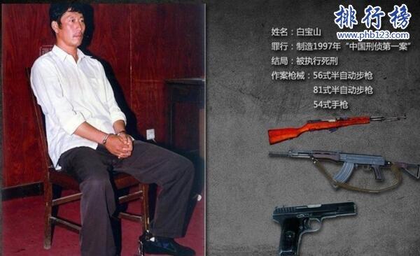 中国十大杀人狂魔,烹饪受害者尸体并切成两千片