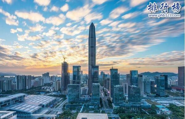 广东城市GDP排名,广东城市人均GDP排名