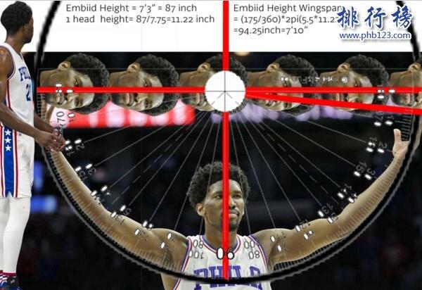 恩比德身高体重臂展数据,恩比德个人资料介绍