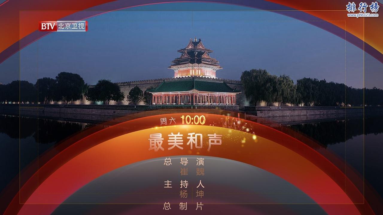 2017年11月28日电视台收视率排行榜:北京卫视收视率排名第一