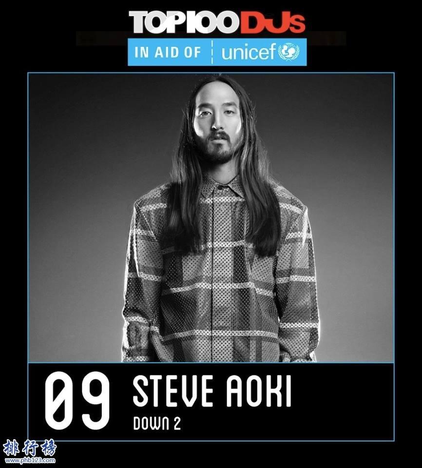 全球百大dj排行榜2017 世界第一dj大神是谁?