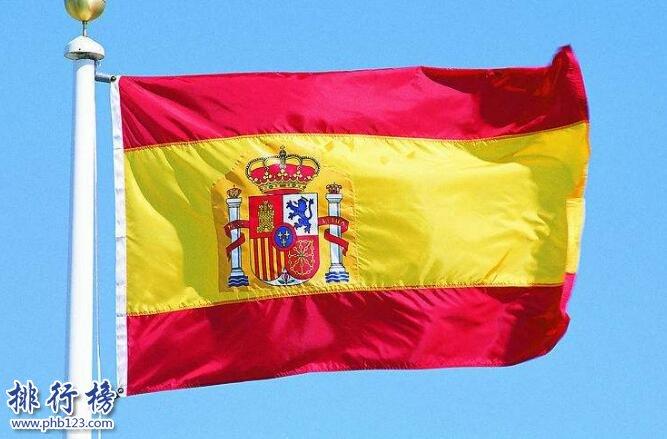 葡萄牙队VS西班牙队历史战绩、比分记录