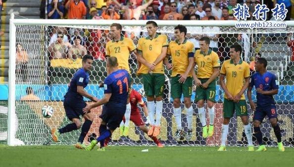 澳大利亚队VS秘鲁队历史战绩澳大利亚队VS秘鲁队比分记录