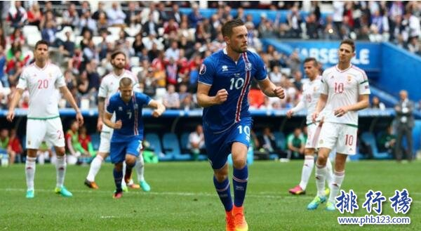 英格兰队VS冰岛队历史战绩,英格兰队VS冰岛队比分记录