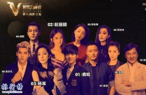 2017中国最具商业价值明星top100:鹿晗夺冠 热巴仅排名11