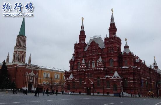 世界上最大的国家排行,俄罗斯领土面积为大洋洲两倍