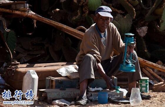 世界上最落后的十个国家:津布巴韦人均收入仅0.1美元