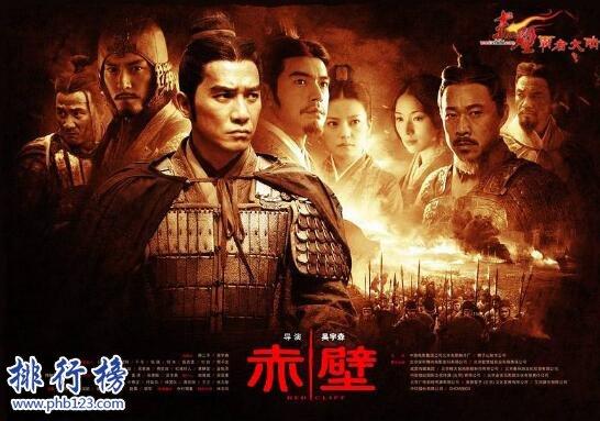 中国投资最贵的电影,国内投资最贵电影是这些