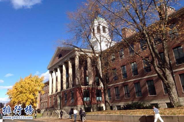 2018us news世界大学排名 榜单前四均是美国高校哈佛第一