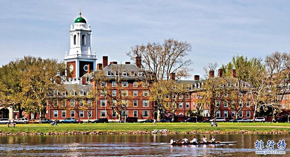 2018ARWU世界大学学术排名 美国哈佛第一 英国剑桥第三