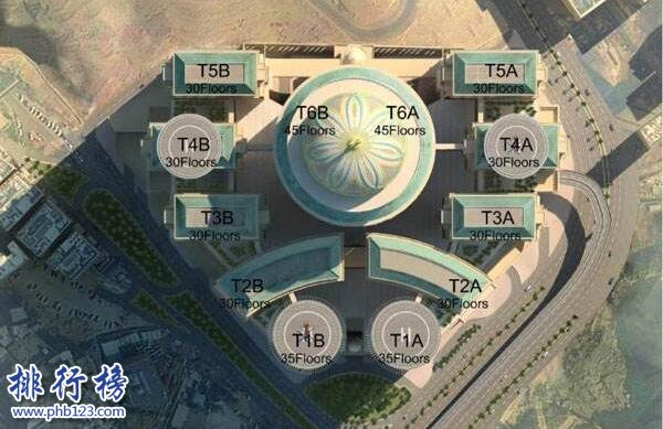 世界上最大的酒店:麦加AbrajKudai酒店面积140万㎡,1万间客房