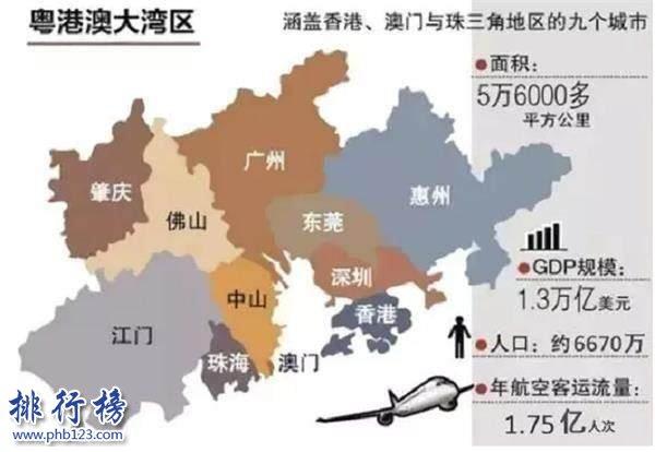 江苏省GDP排名2018 江苏省GDP预测(超越广州无望)