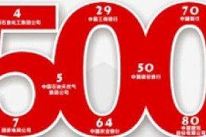 世界500强企业有哪些?2018世界500强企业钱柜娱乐777官方网站首页