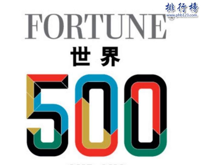 在线中文字幕亚洲日韩500強企業有哪些?2018在线中文字幕亚洲日韩500強企業