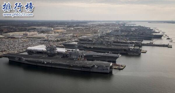 世界軍費排名2018:美國6220億元美元為中國3倍