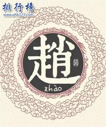 2013年中国姓氏排名_内蒙古十大姓氏排名 内蒙古姓氏人口最多的是哪个_排行榜123网