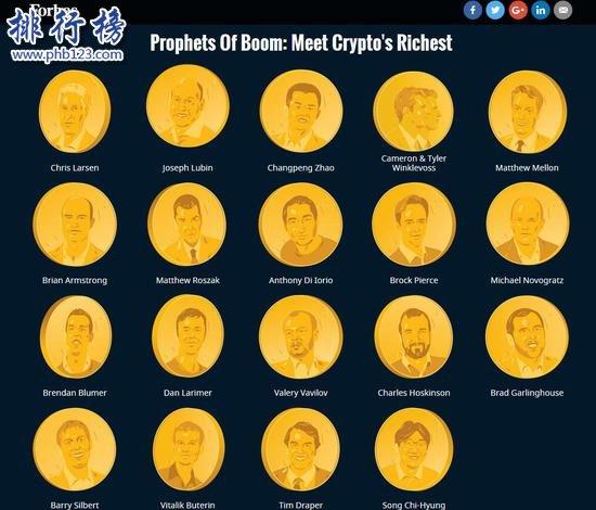 福布斯数字货币领域富豪榜2018:瑞波币创始人居首,赵长鹏第三