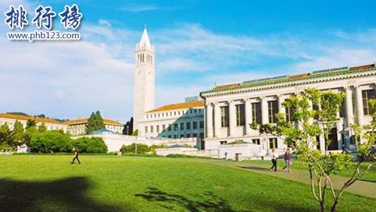 2018US NEWS世界大学化学专业排名:加州大学伯克利分校排第一