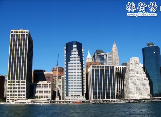 世界十大城市面积排名:中国有3个入榜