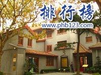 上海十大必去景点 上海必去的景点有哪些?