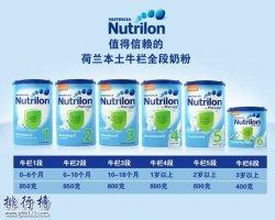 哪个牌子的奶粉最好?奶粉十大品牌排名推荐