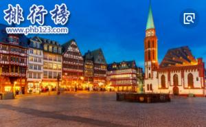 2018全球房价涨势最猛的十大城市排行榜:柏林第一,香港上榜