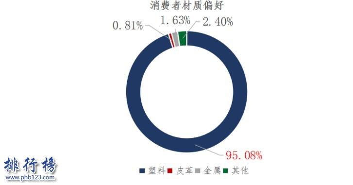 30大手机壳黑榜发布:7品牌不合格,小米苹果上榜(附选购指南)