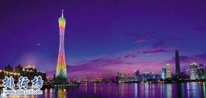 广东旅游必去十大景点 广东有什么好玩的景点?