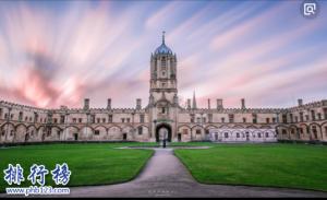 2018年牛津大学世界排名,附21个专业世界排名