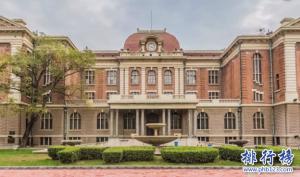 天津医科大学世界排名2018,附1个专业世界排名