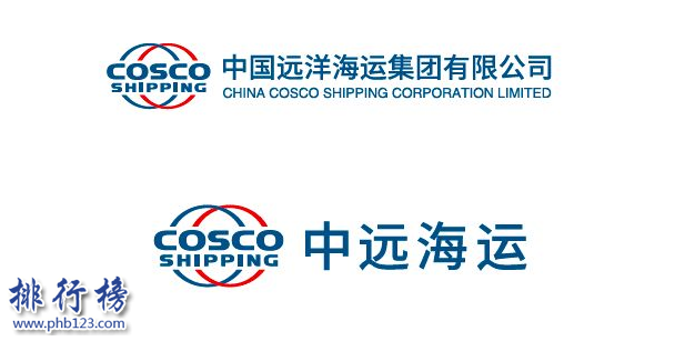 导语:上海是知名的金融城市经济发展最快位居榜首。许多知名的企业总部都设立在上海其中包括上海汽车集团、光明食品、太平洋保险集团等那么你知道还有哪些实力强大的知名企业呢?今天排行榜123网小编为大家整理了上海十大集团公司排名简介,一起来看看哪些企业上榜了。    上海十大集团公司排名    1.上海汽车集团股份有限公司    2.交通银行股份有限公司    3.中国太平洋保险集团    4.中国宝武钢铁集团有限公司    5.上海浦东发展银行股份有限公司    6.上海华信国际集团有限公司    7.绿地控股集团股份有限公司    8.光明食品(集团)有限公司    9.中国远洋海运集团有限公司    10.中国建筑第八工程局有限公司    十、中国建筑第八工程局有限公司    官网:https://8bur.cscec.com    中国建筑第八工程局有限公司成立于1952年是一家世界500强企业公司,主要经营范围包括建总承包、基础设施、工业安装、在全国有20多个分支机构,业务遍及海内外综合实力名列前茅成为中国最有有竞争力的建筑企业。    九、中国远洋海运集团有限公司    官网:https://wanlimawuliu.cn/    中国远洋海运集团成立于2016年总部位于上海是一家中央管理的央企,主要经营出口贸易业务、航空国际货运代理业务以及集装箱等多项综合业务整合资源打造以航运为主的综合物流以及金融服务产业链集团。    八、光明食品(集团)有限公司    官网:https://www.brightfood.com/cn/    光明食品集团成立于2006年总部位于上海,在上海十大集团公司排名中业务范围最广主要经营业务有食品销售与生产制造其中包括乳酸菌制品、休闲食品罐头等集团旗下拥有4000多家营业网点形成线上电子商务平台和线下实体销售的品牌营销方式成为中国知名企业。    七、绿地控股集团股份有限公司    官网:https://www.greenlandsc.com    绿地控股集团成立于1992年总部位于三上海黄浦区是中国第一家进入世界500强的房地产企业,业务遍及全国各地其中包括北京、天津、广州等70多个城市的房地产开发业务,积极的发展新能源和金融地产、建筑、汽车服务企业成为一家国际知名的集团公司。    六、上海华信国际集团有限公司    官网:https://www.cefc.co/index.php    上海华信国际集团有限公司成立于2003年是一家规模庞大的大型国际公司,总部位于上海公司经营范围涉及金融、新能源产业、石油化工、交通设施等产业,在2017年的世界500强数据排名中中国华信集团位于222位比去年上升了几位。    五、上海浦东发展银行股份有限公司    官网:https://www.spdb.com.cn/    上海浦发集团成立于1992年是一家知名的银行公司,1999年在上海证券中心上市主要经营业务有贷款、营外汇买卖、证券投资基金托管等几十个金融服务另外还有投资理财、存款、网上支付等业务不断的发展壮大在2016年中国500强企业中排名第49位。    四、中国宝武钢铁集团有限公司    官网:https://www.baowugroup.com    中国宝武钢铁集团成立于1992年是由宝钢集团和武钢集团两家企业共同创立的,拥有不锈钢、普碳钢、特钢等三大系列产品位居中国第一,在上海十大集团公司排名中排名第四成为中国以及世界钢铁行业最具影响力的企业。    三、中国太平洋保险(集团)股份有限公司    官网:https://www.cpic.com.cn/    中国太平洋保险集团成立于1991年总部位于上海是国内知名的上市集团,为客户提供保险产品服务其中包括汽车保险、旅游保险、儿童保险等公司旗下有财产保险公司、人寿保险公司、健康险公司等6个公司,连续8年获得中国杰出企业奖等荣誉。    二、交通银行股份有限公司    官网:https://www.bankcomm.com/    交通银行成立于1908年总部位于上海在上海十大集团公司排名历史最悠久2005年在香港上市,2007年在上海上海挂牌上市已经走入国际化主要业务涉及商业银行、证券、金融租赁、保险等多个领域在全国有近240个城市设有3270个营业网点旗下还拥有7家子公司其中包括投资、基金、人寿等行业。    一、上海汽车集团股份有限公司    官网:https://www.saicgroup.com    上海汽车集团股份有限公司是一家实力雄厚的大型集团公司,上海十大集团公司之一主要业务包括整车生产与制造销售以及汽车部件、汽车金融保险投资等多个领域业务,上汽集团整车企业有上汽大通、上汽大众、上汽通用等多个公司在世界500强企业中排