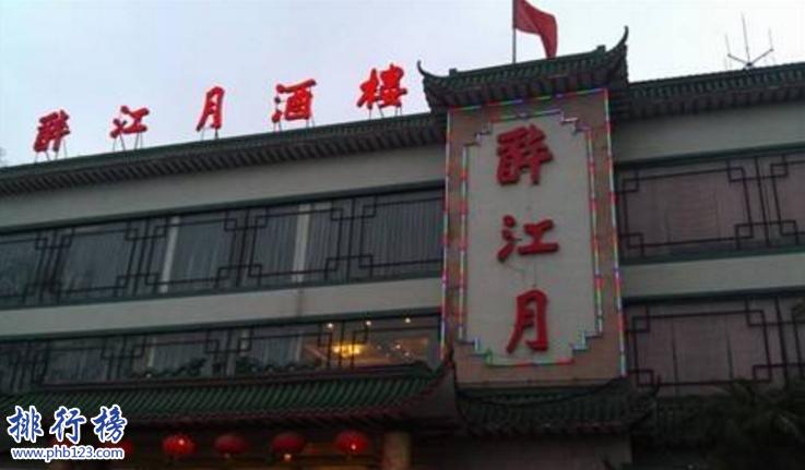 导语:武汉是一个美食之都有很多各式各样的美味佳肴和特色小吃。其中比较知名的餐饮名店有湖锦酒楼、艳阳天酒店几乎无人不知那么除了这些还有哪些酒楼呢?今天排行榜123网小编为大家盘点了武汉十大名店酒楼排名,一起来看看你去过几家。    武汉十大名店酒楼排名    1.武汉人家酒店    2.湖锦酒楼    3.艳阳天酒店    4.亢龙太子酒轩    5.醉江月酒楼    6.三五醇酒店    7.小蓝鲸    8.丽华园酒店    9.谢先生餐厅    10.福盛酒店    十、福盛酒店    福盛酒店属于武汉福盛美食康乐管理有限公司旗下的餐饮品牌,主要以家常菜、川菜、湘菜、粤菜为主的特色菜为主目前在武汉有2家连锁店分别是滨江店和光谷店,酒店环境气派、宽敞成为婚庆宴会。朋友好友聚餐的理想场所。    九、谢先生餐厅    谢先生餐厅是武汉知名的中餐品牌,在武汉几乎无人不知成立于1994年在汉口循礼门开的第一家谢先生餐厅,做的是家常菜和一些特色的菜品味道很不错,以热情的服务赢得良好的口碑,招牌菜有中国台湾溜肉、椰香土豆饼、芝麻虾、琵琶乳鸽等。    八、丽华园酒店    丽华园酒店成立于1992年已经发展20多年的时间先后在武昌创办酒店另外在青山美食广场开设分店以及还创立了南干渠游园紫竹茶艺有限公司,公司旗下还有丽华园品尚豆捞坊位于汉阳龙阳店凭借实力挤进武汉餐饮名店之列。    七、小蓝鲸    小蓝鲸健康美食管理公司是武汉一家实力雄厚的特色餐饮名店,在武汉市有7家分店在全国有18家连锁店面曾获得全国十佳酒楼的荣誉称号,特色招牌菜有东坡蹄膀、乳香藕茸、水果玉米饼、三杯乌鸡、边锅腊羊肉、蔬菜圆子等    六、三五醇酒店    武汉三五酒店管理有限公司是一家优秀的餐饮名店在去昂开设有30家连锁店面曾获得风味名店等荣誉,在武汉十大名店酒楼排名第六,主要特色招牌菜有三五荤素拼盘、圆笼三蒸、铜锅仙菌汤、咸黄味果卷等。    五、醉江月酒楼    醉江月酒楼属于武汉市醉江月饮食服务有限公司旗下的餐饮品牌店面,公司成立于1997年在武汉有多家分店,曾获得湖北餐饮名店和武汉人最喜爱的餐饮名店等荣誉称号,酒楼有很多特色招牌菜大家在武汉可以去品尝一下。    四、亢龙太子酒轩    亢龙太子酒轩是武汉家喻户晓的大型名牌酒店,总店位于汉口沿江大道226号酒店装修高端大气,环境优美。酒店请来了上海、广州、重庆等地方的名厨推出一些特色菜品如太子片皮鸭、肥牛锅仔、脆皮乳鸽、锡纸包鹌鹑、蛋黄炒虾等招牌菜吸引了很多客户的青睐。    三、艳阳天酒店    艳阳天酒店创立于1995年属于武汉艳阳天商贸发展有限公司旗下的一家餐饮连锁酒店,在武汉市有9家店面不断的创新推出很多特色菜肴武昌鱼、洪山菜苔等曾获得十大鄂菜名店荣誉称号在武汉十大名店酒楼排名第三名成为全国绿色餐饮企业。    二、湖锦酒楼    湖锦龙腾酒楼成立于1994年是一家湖北菜系的中餐厅在武汉有很多营业店面,酒楼环境优美规模庞大成为平时朋友聚会和结婚宴请的好地方,以美味的菜品和个性化的服务赢得无数宾客的赞誉。特色招牌菜有椒盐蒜香骨、葱烧武昌鱼、白灼香螺、锦绣刺身拼等。    一、武汉人家酒店    武汉人家酒店是一家有特色的中餐厅,地址位于丁字桥路35号酒店环境优美,聘请了很多知名的大厨推出了很多特色的美味佳肴其中包括银丝扇贝王、砂钵野笋焖土猪肉、一品海鲜沙锅、胖哥紫苏鱼等招牌菜味道非常不错。    结语:以上就是排行榜123网小编为大家盘点的武汉十大名店酒楼排名,这些餐饮名店在武汉已经发展很多年凭借美味特色菜品和优质的服务赢得了广大市民的好评和赞誉。