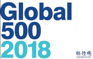 2018全球品牌价值500强完整名单:亚马逊登顶,工行第十