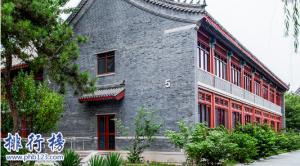 中国哪个大学统计学专业好?中国统计学专业大学排名